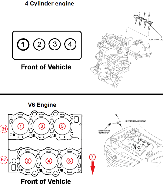 2007 Toyota Camry Ignition Coil Diagram on 1999 toyota rav4 parts diagram