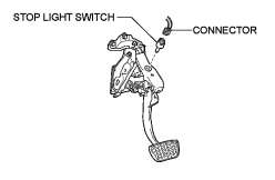 OBDII Code P0571 2011 Toyota Camry - Brake Switch 'A' Circuit - AutoCodes.com
