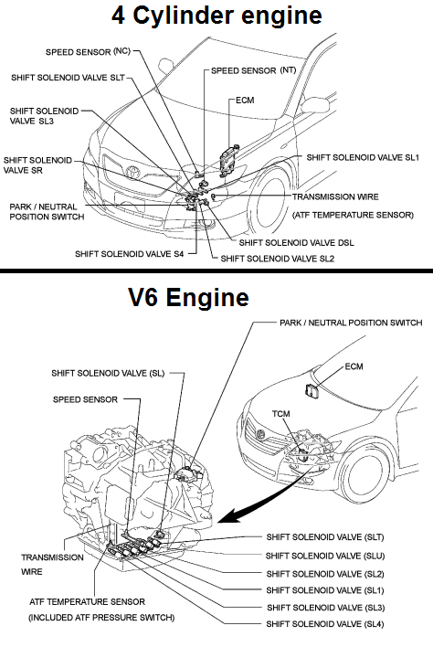 P0793_2009_toyota_camry on 2009 Nissan Altima Engine Diagram