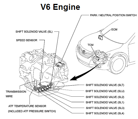 P0791 2010 toyota camry on 1998 mitsubishi 3 0 engine diagram html