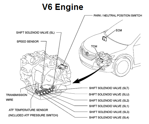 13334 Output Speed Sensor additionally Pontiac G5 Starter Location in addition T4022696 2003 honda cr v serpentine diagrams together with Icar resourcecenter encyclopedia suspsteer1 moreover Avr. on honda engine parts