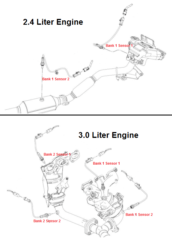 p0030 2011 ford fusion ho2s heater control circuit bank 1