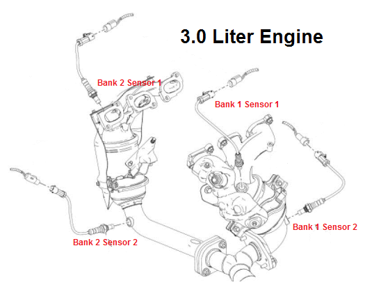 p0155 2007 ford fusion o2 heater circuit bank 2 sensor 1