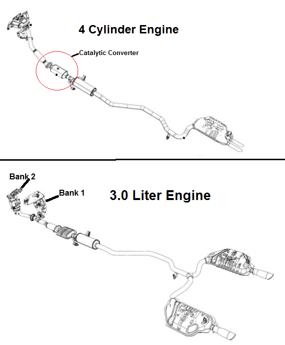 P0420 2007 FORD FUSION Catalyst System Efficiency Below Threshold Bank 1