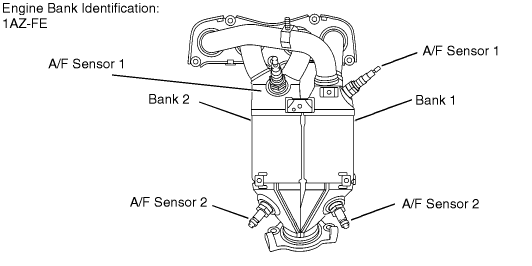 P1155 toyota rav4 2 0 on 2003 toyota matrix engine diagram