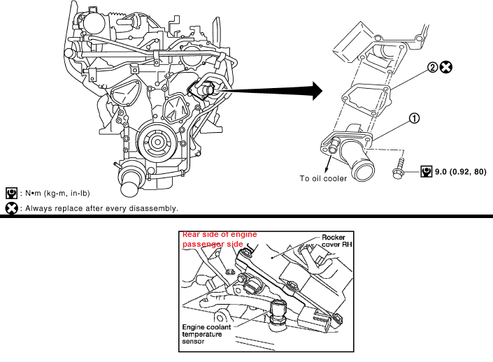 OBDII Code P0118 2009 Nissan Pathfinder - Engine Coolant Temperature Sensor Circuit High - Engine-Codes.com