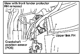 p0335 2005 nissan pathfinder crankshaft position sensor