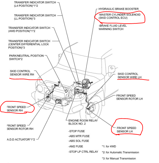 c1405 2012 toyota fj cruiser open or short front speed sensor circuit need more help