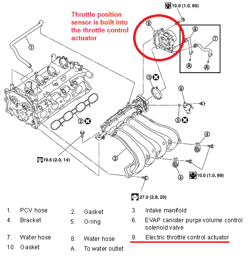 33582 p0122 2007 nissan versa throttle position sensor switch '1 5R55E Transmission Wiring Diagram at bayanpartner.co