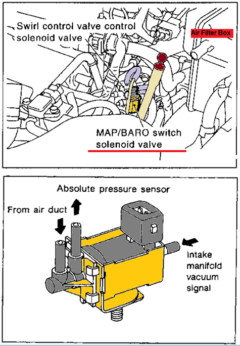 on audi maf sensor wiring diagram