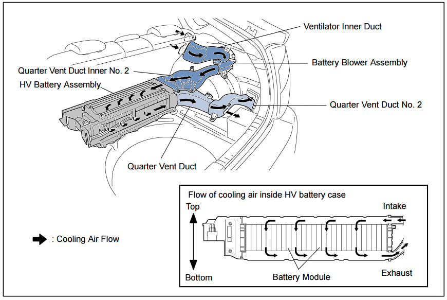 toyota prius battery diagram