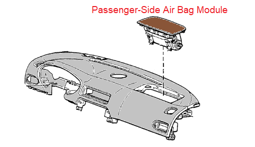 OBDII Code B1355 Kia - Passenger-Side Air Bag Module First Stage Short To Battery - AutoCodes.com