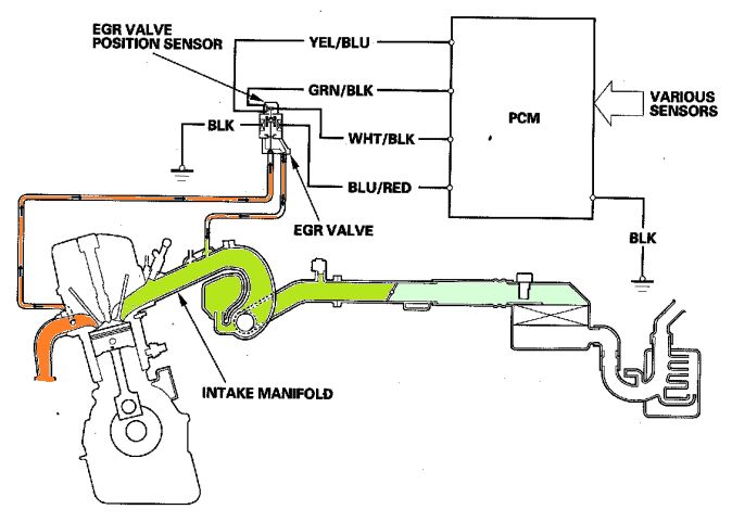 on Honda Exhaust Gas Recirculation Valve